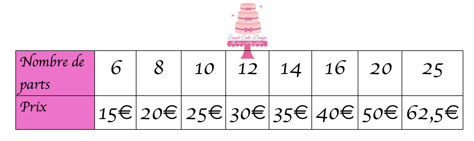 tarif gâteau festif